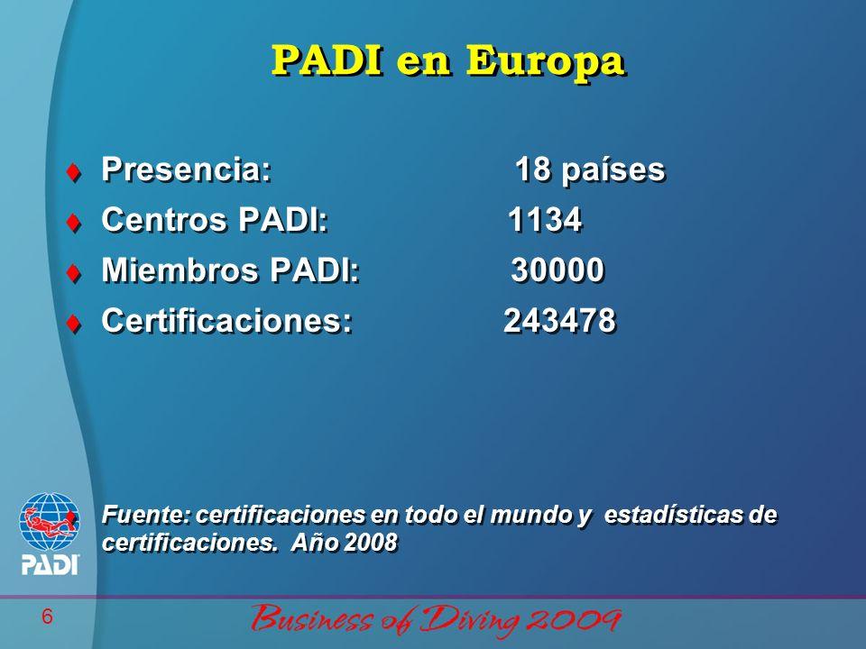 6 PADI en Europa Presencia: 18 países t Centros PADI: 1134 t Miembros PADI: 30000 t Certificaciones: 243478 Fuente: certificaciones en todo el mundo y