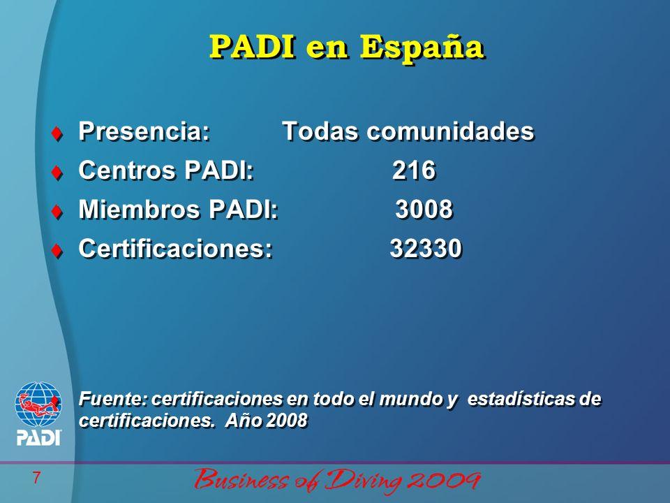 7 PADI en España t Presencia: Todas comunidades t Centros PADI: 216 t Miembros PADI: 3008 t Certificaciones: 32330 Fuente: certificaciones en todo el mundo y estadísticas de certificaciones.
