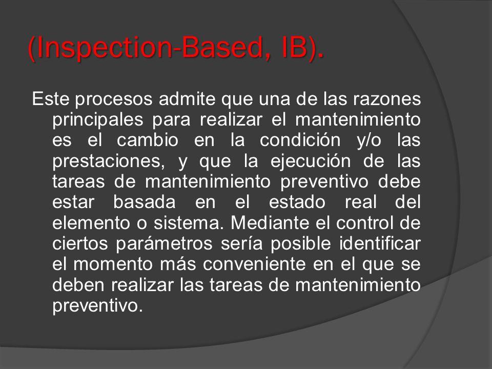 Ventajas de la política de mantenimiento basado en inspección La ventaja de este procedimiento es que proporciona una mejor utilización del elemento considerado en el caso de la aplicación de mantenimiento preventivo, satisfaciendo el nivel requerido de seguridad o de utilidad.