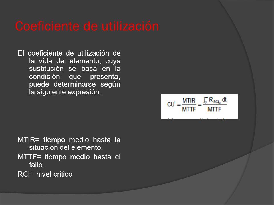 Coeficiente de utilización El coeficiente de utilización de la vida del elemento, cuya sustitución se basa en la condición que presenta, puede determi
