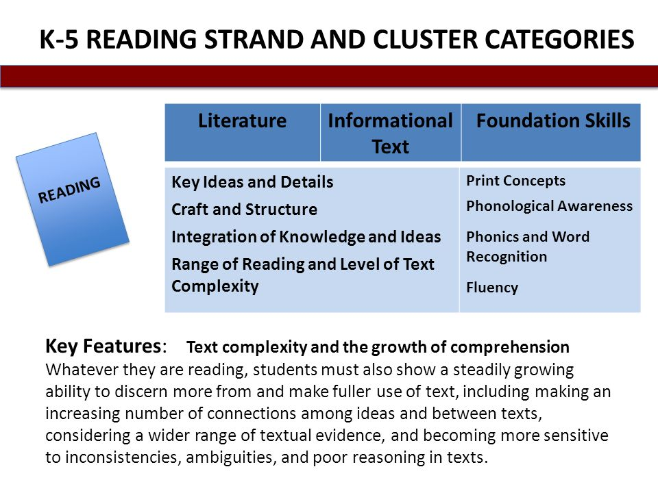 K-5 READING STRAND AND CLUSTER CATEGORIES READING LiteratureInformational Text Foundation Skills Key Ideas and Details Craft and Structure Integration of Knowledge and Ideas Range of Reading and Level of Text Complexity Print Concepts Phonological Awareness Phonics and Word Recognition Fluency Key Features: Text complexity and the growth of comprehension Whatever they are reading, students must also show a steadily growing ability to discern more from and make fuller use of text, including making an increasing number of connections among ideas and between texts, considering a wider range of textual evidence, and becoming more sensitive to inconsistencies, ambiguities, and poor reasoning in texts.