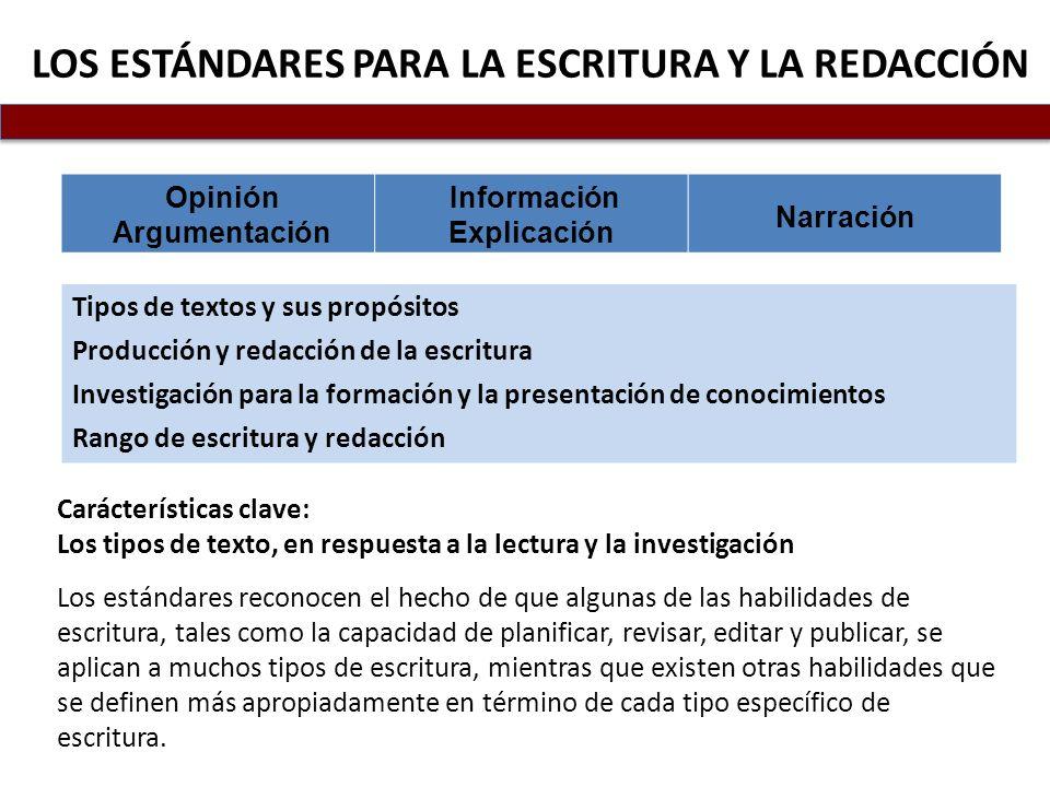 LOS ESTÁNDARES PARA LA ESCRITURA Y LA REDACCIÓN Carácterísticas clave: Los tipos de texto, en respuesta a la lectura y la investigación Los estándares
