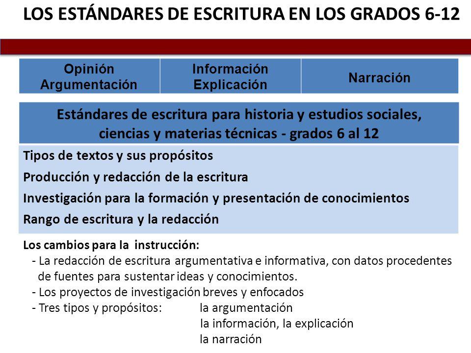 LOS ESTÁNDARES DE ESCRITURA EN LOS GRADOS 6-12 Los cambios para la instrucción: - La redacción de escritura argumentativa e informativa, con datos pro