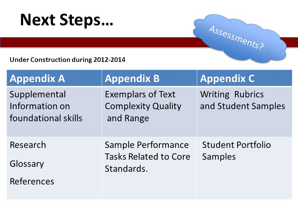 Next Steps… Appendix AAppendix BAppendix C Supplemental Information on foundational skills Exemplars of Text Complexity Quality and Range Writing Rubrics and Student Samples Research Glossary References Sample Performance Tasks Related to Core Standards.