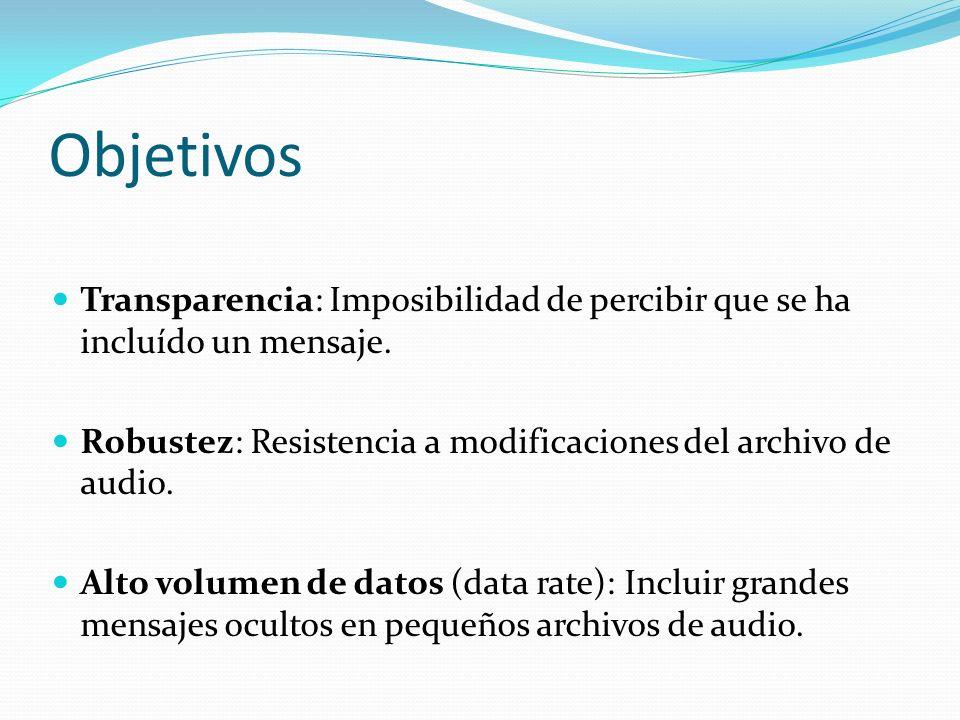 Objetivos Transparencia: Imposibilidad de percibir que se ha incluído un mensaje. Robustez: Resistencia a modificaciones del archivo de audio. Alto vo
