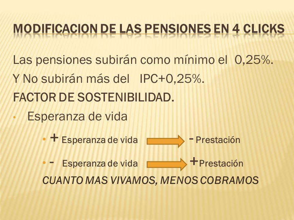 Las pensiones subirán como mínimo el 0,25%.Y No subirán más del IPC+0,25%.