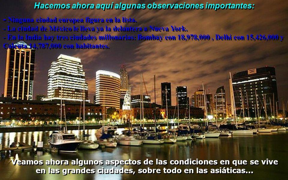 Y la número DIEZ es Buenos Aires, (Argentina) con 12,795,000 habitantes