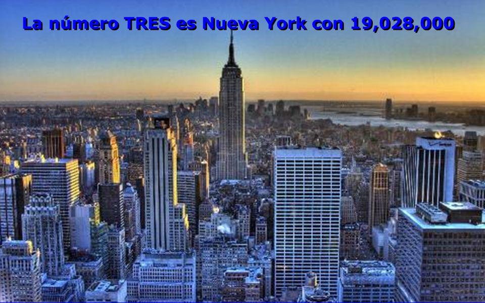 La número DOS es la Ciudad de México con 19,040,000 La número DOS es la Ciudad de México con 19,040,000 (Estos habitantes son los que tenía toda la Re