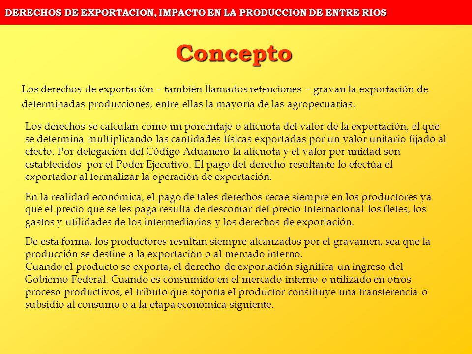 DERECHOS DE EXPORTACION, IMPACTO EN LA PRODUCCION DE ENTRE RIOS Concepto Los derechos de exportación – también llamados retenciones – gravan la export