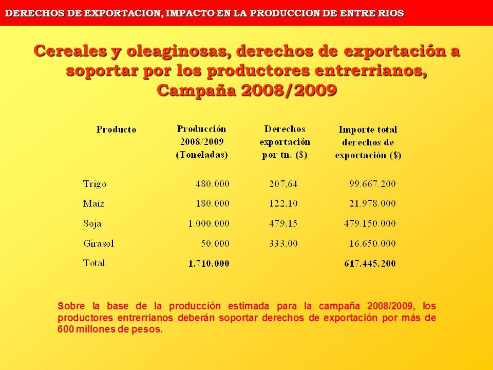 DERECHOS DE EXPORTACION, IMPACTO EN LA PRODUCCION DE ENTRE RIOS Cereales y oleaginosas, derechos de exportación a soportar por los productores entrerr