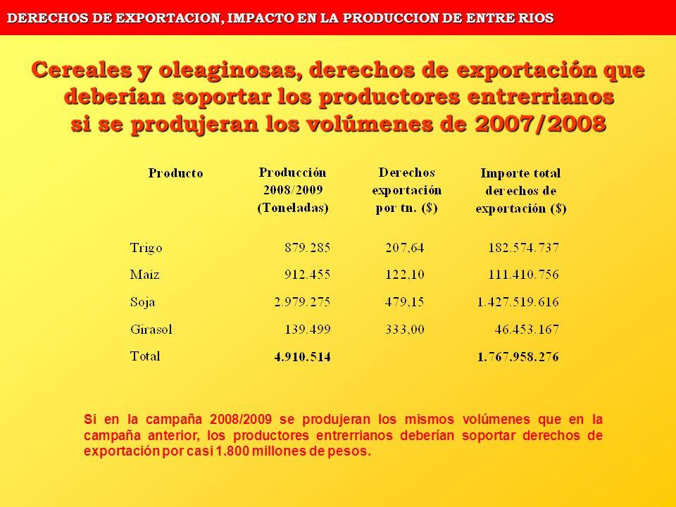 DERECHOS DE EXPORTACION, IMPACTO EN LA PRODUCCION DE ENTRE RIOS Cereales y oleaginosas, derechos de exportación que deberían soportar los productores