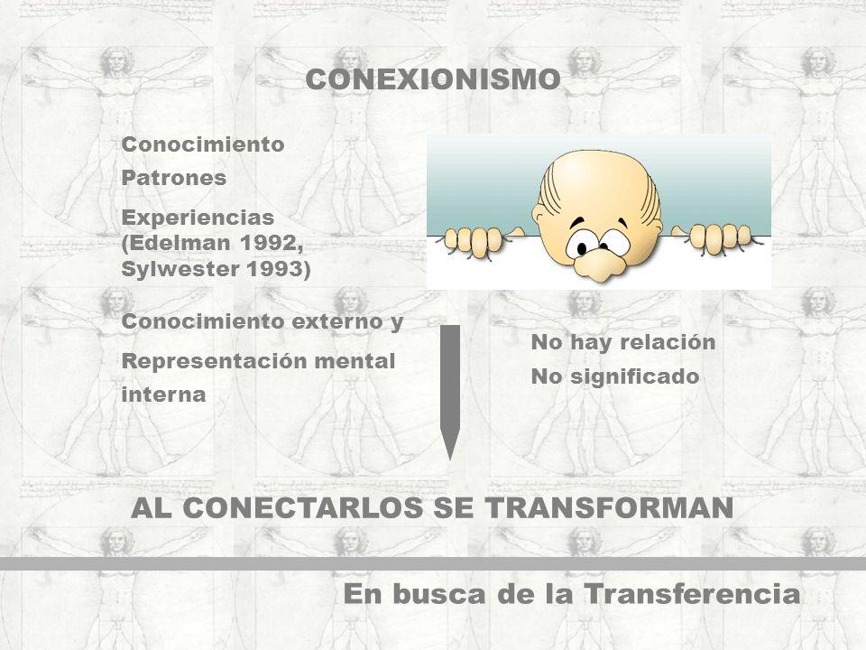 CONEXIONISMO Conocimiento Patrones Experiencias (Edelman 1992, Sylwester 1993) Conocimiento externo y Representación mental interna No hay relación No