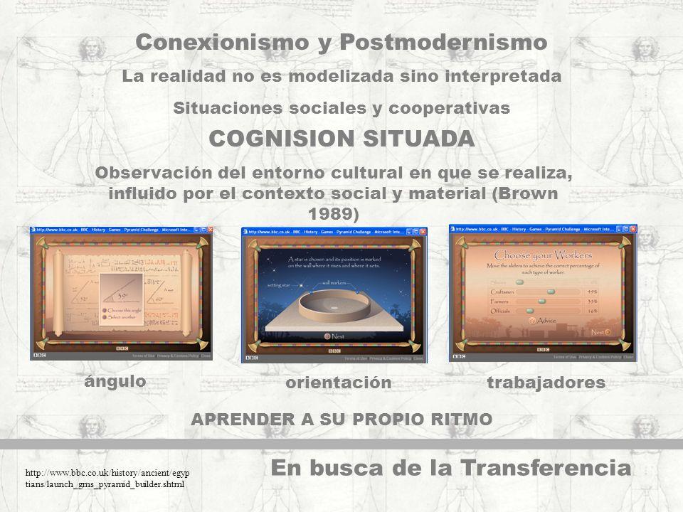 Conexionismo y Postmodernismo La realidad no es modelizada sino interpretada Situaciones sociales y cooperativas COGNISION SITUADA Observación del ent