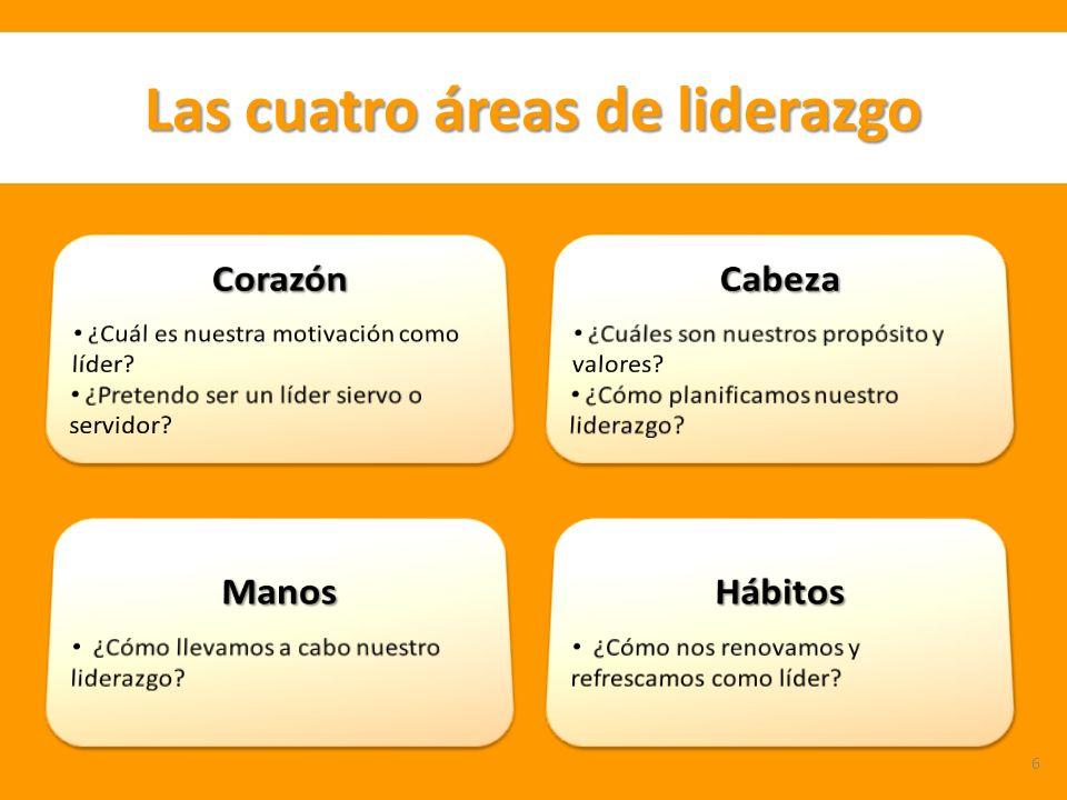 Las cuatro áreas de liderazgo 6