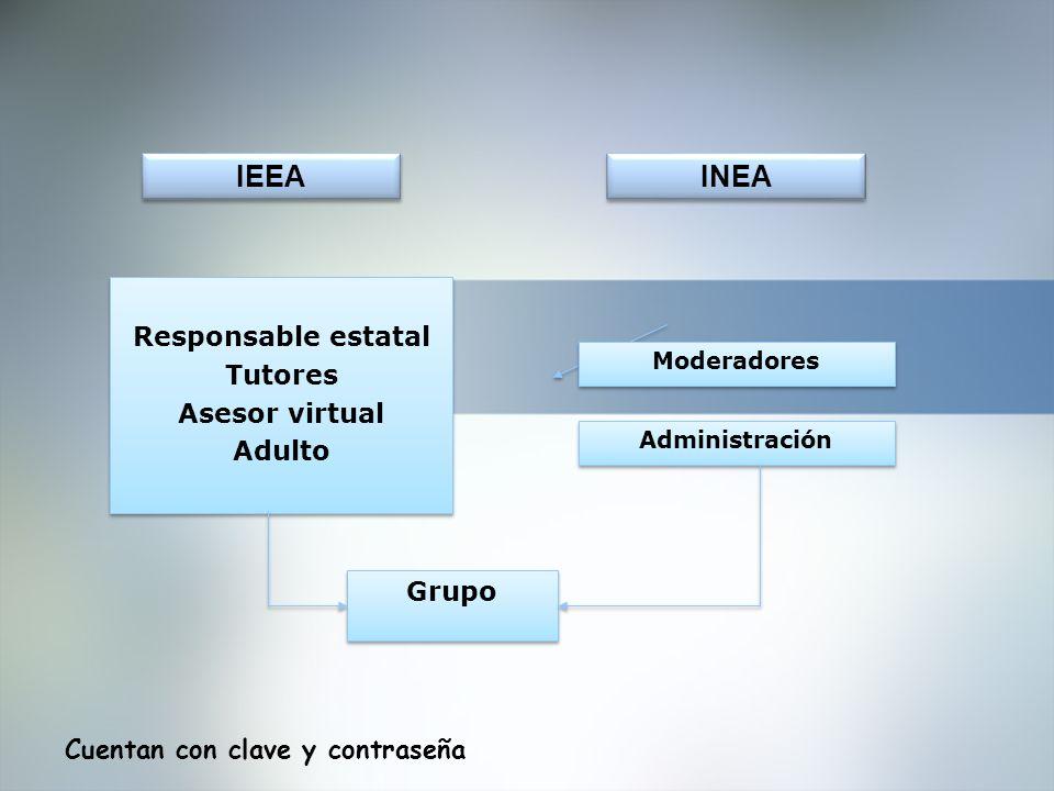 Responsable estatal Tutores Asesor virtual Adulto Responsable estatal Tutores Asesor virtual Adulto Moderadores Administración Grupo INEA IEEA Cuentan