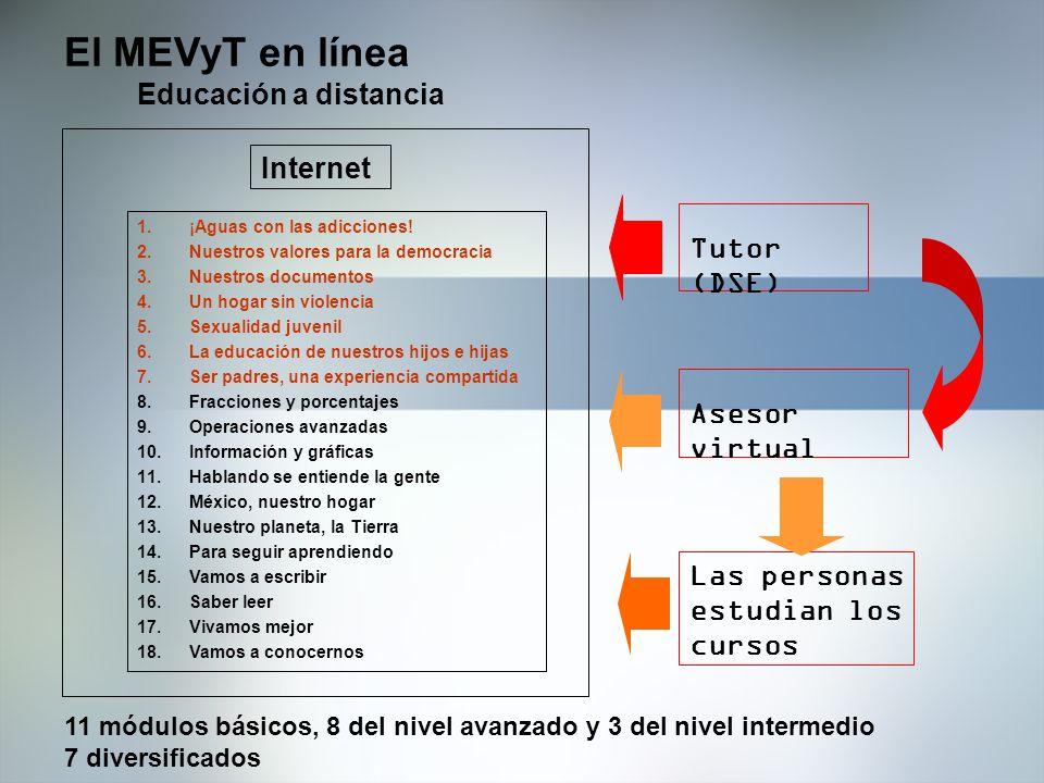 El MEVyT en línea Educación a distancia Tutor (DSE) Asesor virtual Las personas estudian los cursos 1.¡Aguas con las adicciones! 2.Nuestros valores pa