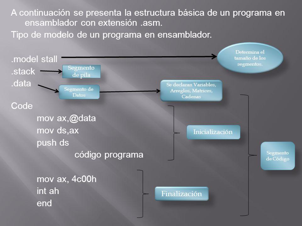 A continuación se presenta la estructura básica de un programa en ensamblador con extensión.asm.