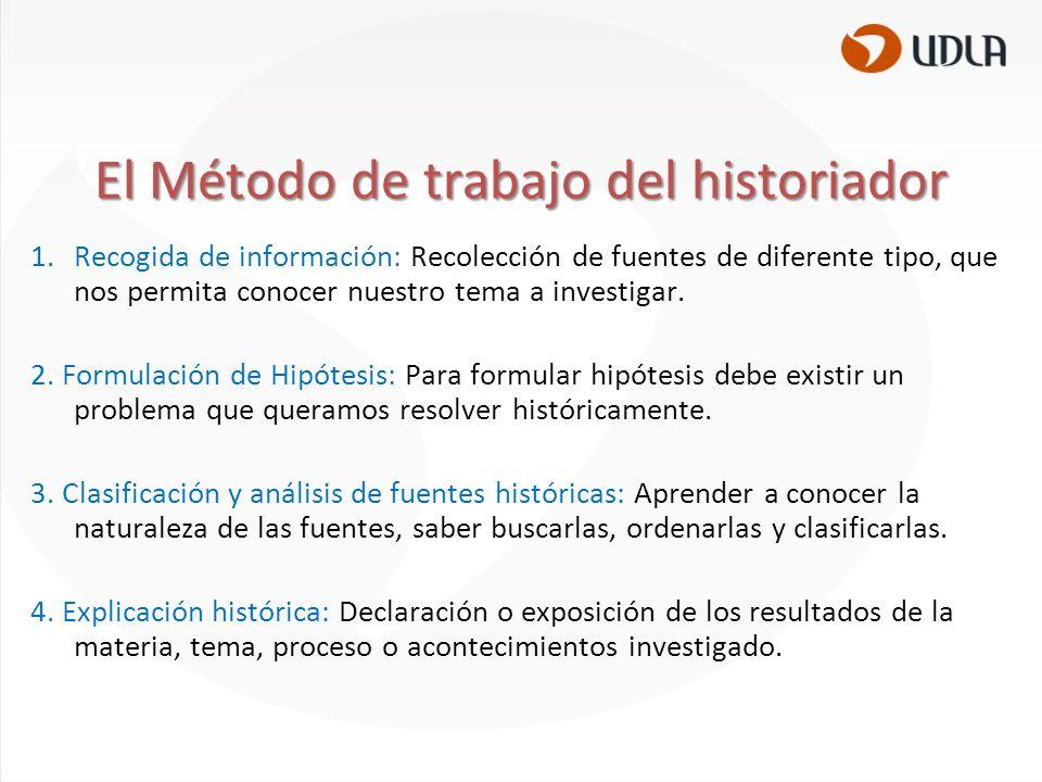 1.Recogida de información: Recolección de fuentes de diferente tipo, que nos permita conocer nuestro tema a investigar.