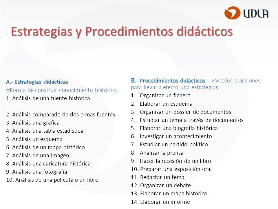A.- Estrategias didácticas Forma de construir conocimiento histórico. 1. Análisis de una fuente histórica 2. Análisis comparado de dos o más fuentes 3
