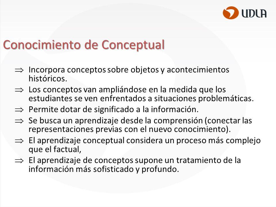 Conocimiento de Conceptual Incorpora conceptos sobre objetos y acontecimientos históricos.