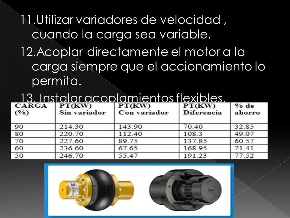 11.Utilizar variadores de velocidad, cuando la carga sea variable. 12.Acoplar directamente el motor a la carga siempre que el accionamiento lo permita