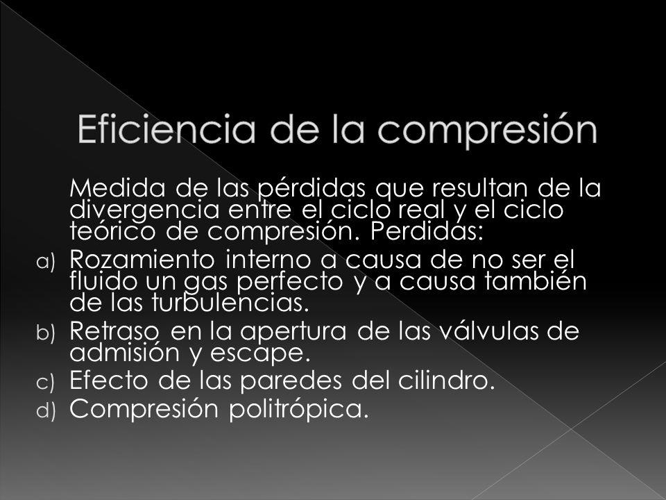 Medida de las pérdidas que resultan de la divergencia entre el ciclo real y el ciclo teórico de compresión. Perdidas: a) Rozamiento interno a causa de