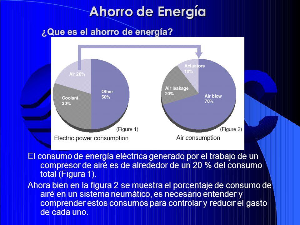 El consumo de energía eléctrica generado por el trabajo de un compresor de airé es de alrededor de un 20 % del consumo total (Figura 1). Ahora bien en