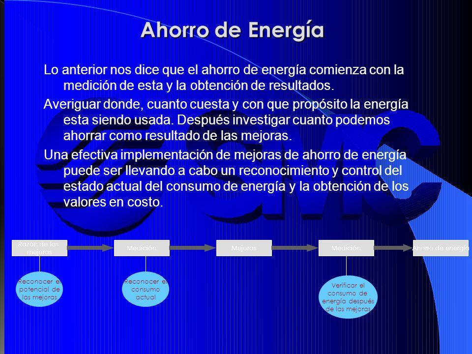 Lo anterior nos dice que el ahorro de energía comienza con la medición de esta y la obtención de resultados. Averiguar donde, cuanto cuesta y con que