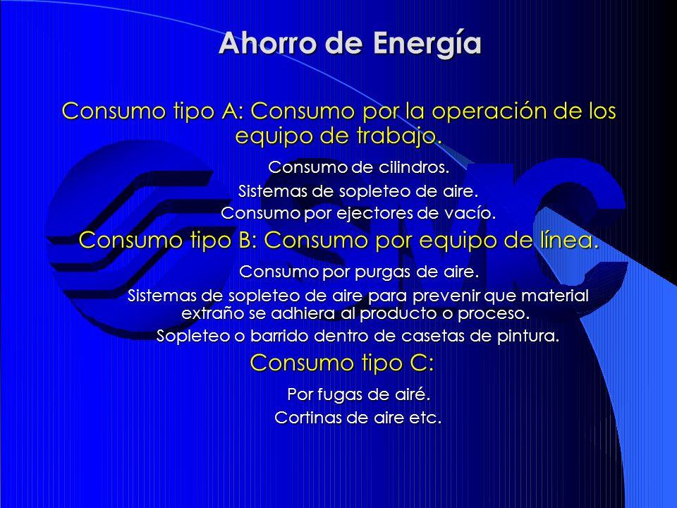 Consumo tipo A: Consumo por la operación de los equipo de trabajo. Consumo de cilindros. Consumo de cilindros. Sistemas de sopleteo de aire. Sistemas
