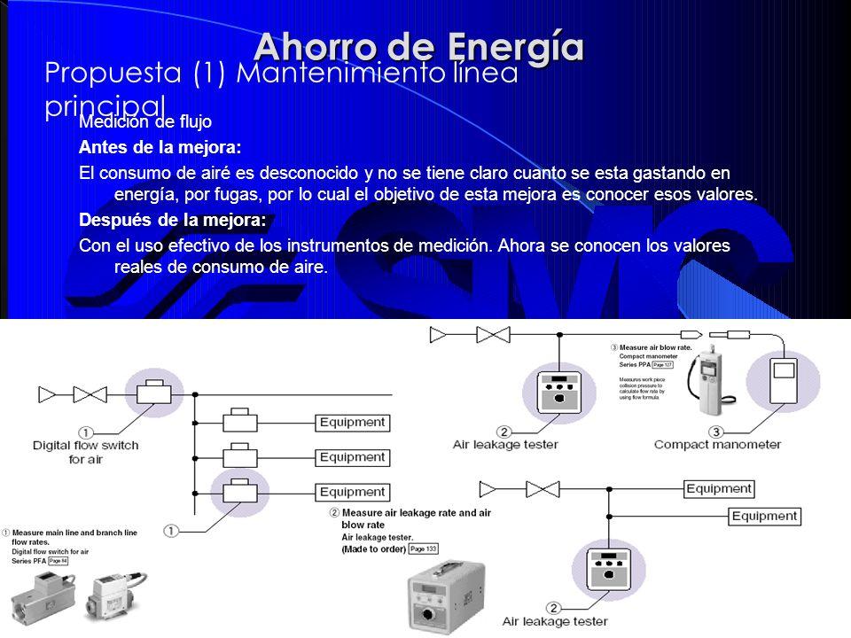 Medición de flujo Antes de la mejora: El consumo de airé es desconocido y no se tiene claro cuanto se esta gastando en energía, por fugas, por lo cual
