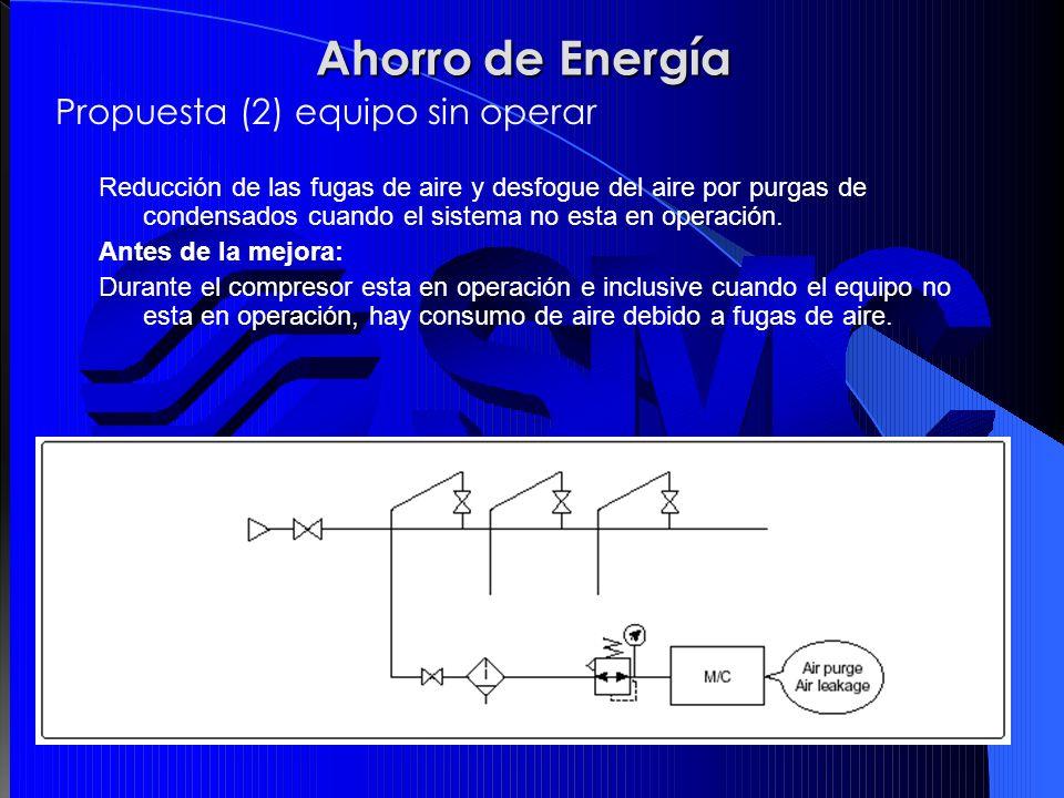 Reducción de las fugas de aire y desfogue del aire por purgas de condensados cuando el sistema no esta en operación. Antes de la mejora: Durante el co