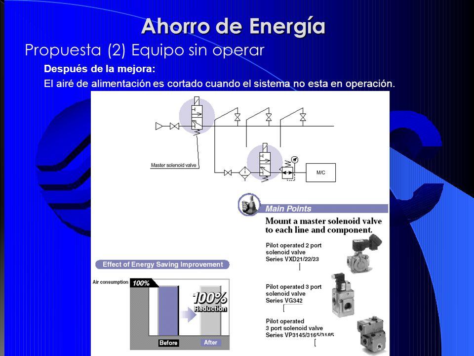 Después de la mejora: El airé de alimentación es cortado cuando el sistema no esta en operación. Ahorro de Energía Propuesta (2) Equipo sin operar