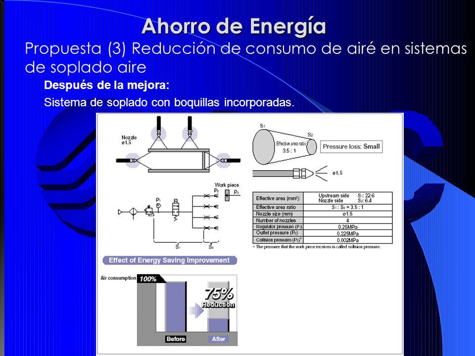 Después de la mejora: Sistema de soplado con boquillas incorporadas. Ahorro de Energía Propuesta (3) Reducción de consumo de airé en sistemas de sopla