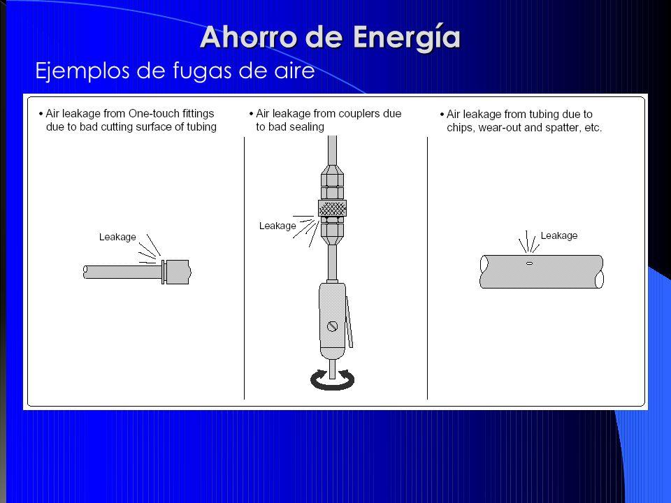 Ahorro de Energía Ejemplos de fugas de aire