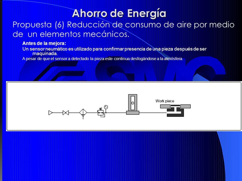 Antes de la mejora: Un sensor neumático es utilizado para confirmar presencia de una pieza después de ser maquinada. A pesar de que el sensor a detect