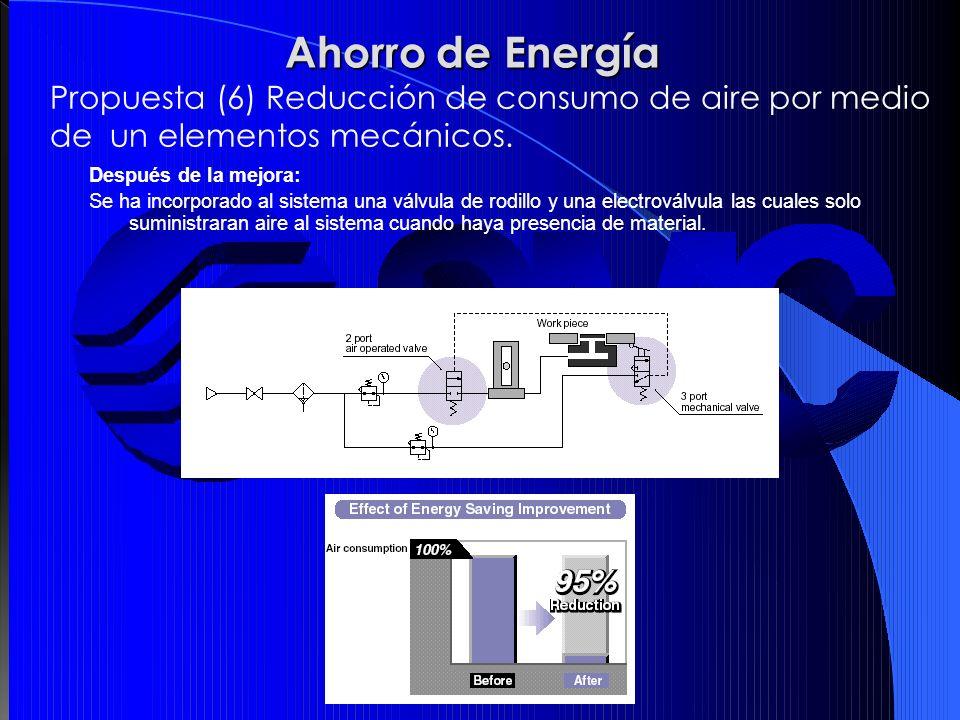 Después de la mejora: Se ha incorporado al sistema una válvula de rodillo y una electroválvula las cuales solo suministraran aire al sistema cuando ha