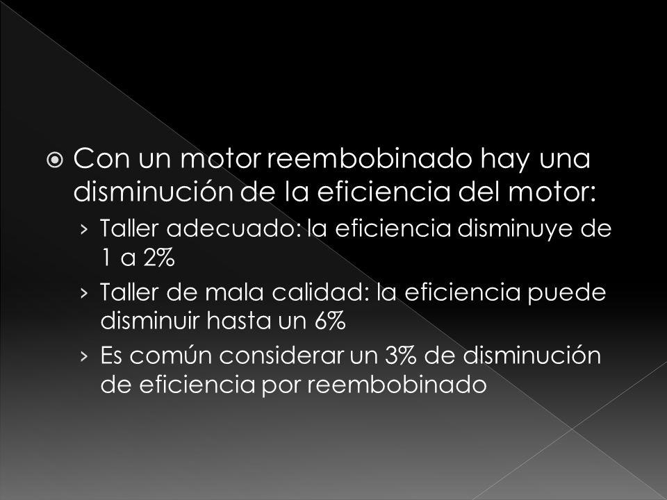 Con un motor reembobinado hay una disminución de la eficiencia del motor: Taller adecuado: la eficiencia disminuye de 1 a 2% Taller de mala calidad: l