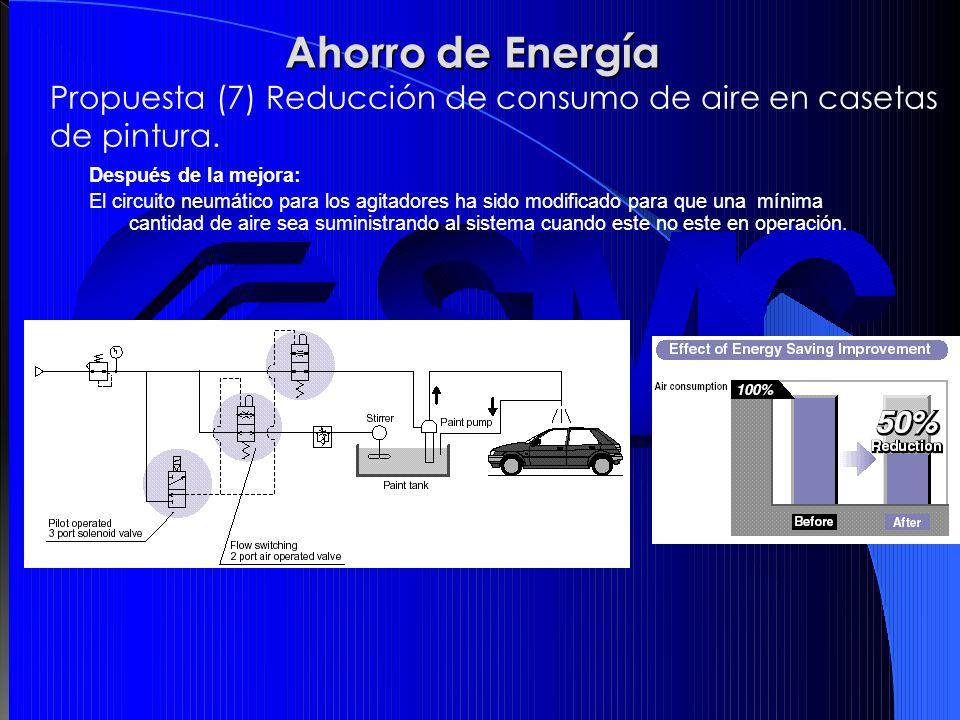 Después de la mejora: El circuito neumático para los agitadores ha sido modificado para que una mínima cantidad de aire sea suministrando al sistema c