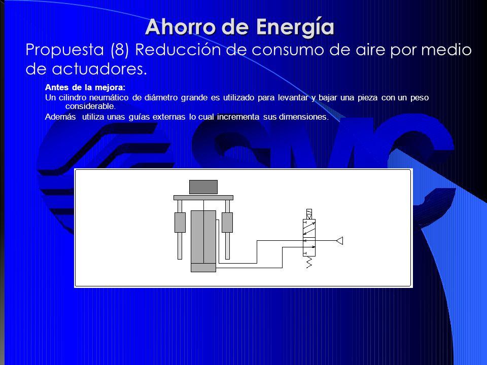 Antes de la mejora: Un cilindro neumático de diámetro grande es utilizado para levantar y bajar una pieza con un peso considerable. Además utiliza una