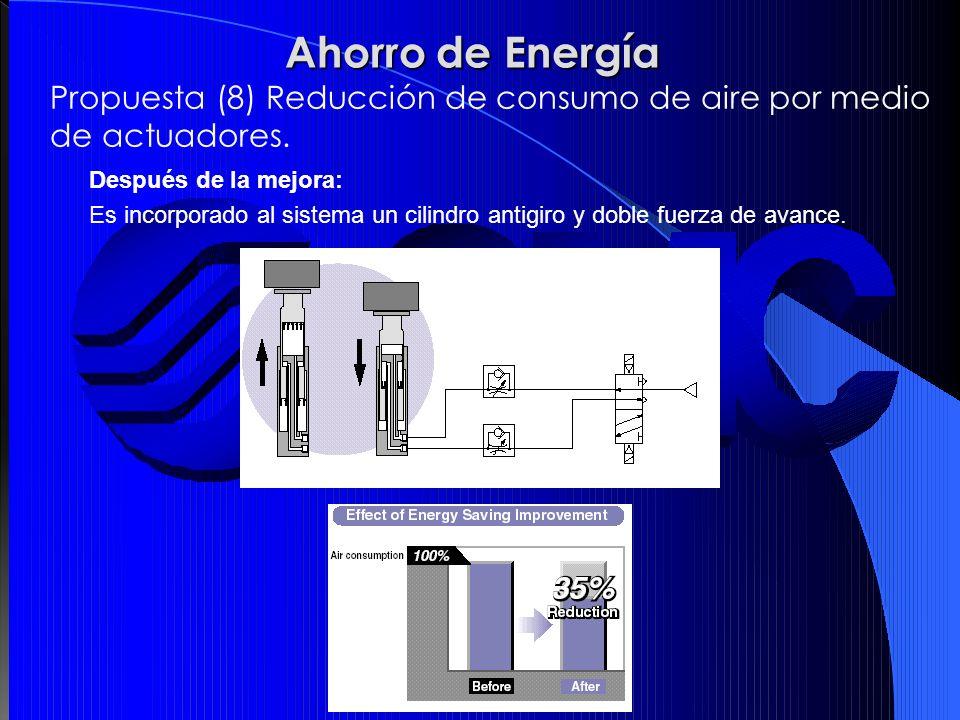Después de la mejora: Es incorporado al sistema un cilindro antigiro y doble fuerza de avance. Ahorro de Energía Propuesta (8) Reducción de consumo de