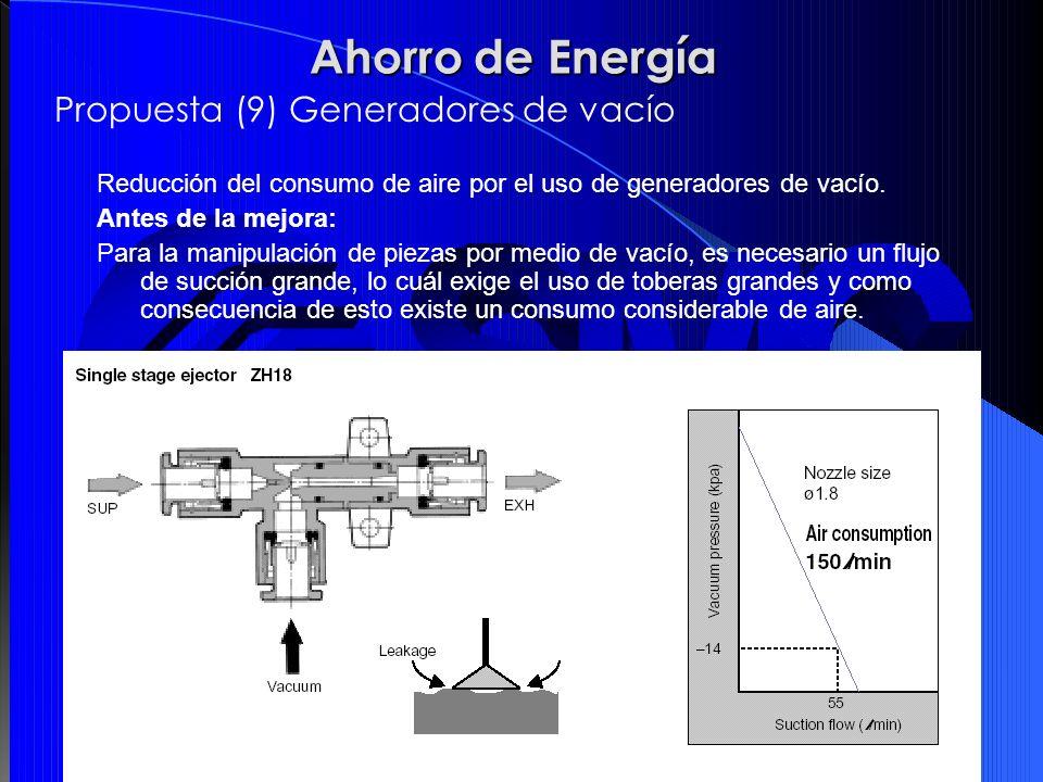 Reducción del consumo de aire por el uso de generadores de vacío. Antes de la mejora: Para la manipulación de piezas por medio de vacío, es necesario