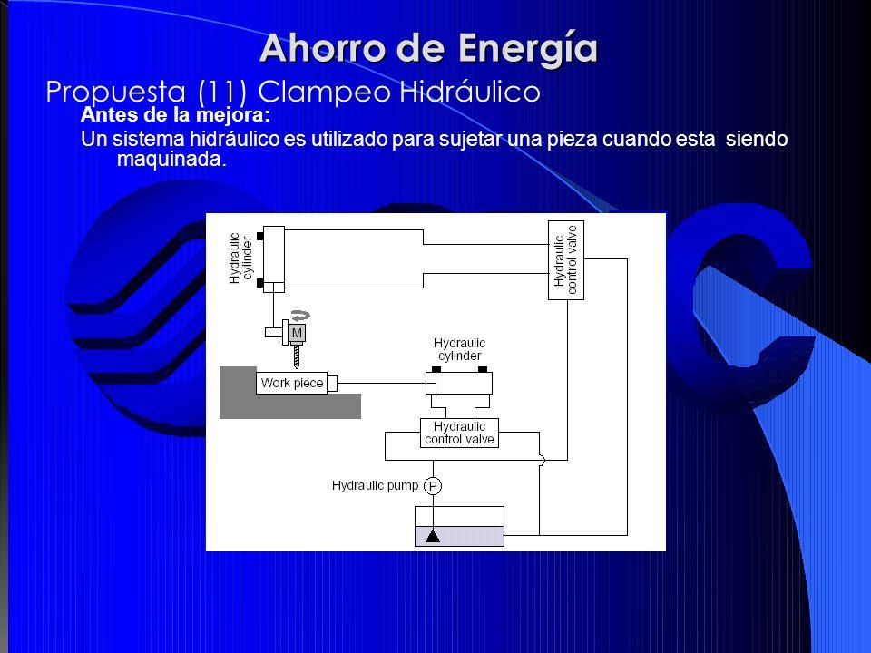 Antes de la mejora: Un sistema hidráulico es utilizado para sujetar una pieza cuando esta siendo maquinada. Ahorro de Energía Propuesta (11) Clampeo H