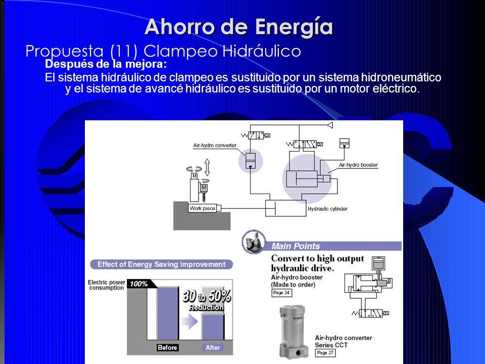 Después de la mejora: El sistema hidráulico de clampeo es sustituido por un sistema hidroneumático y el sistema de avancé hidráulico es sustituido por