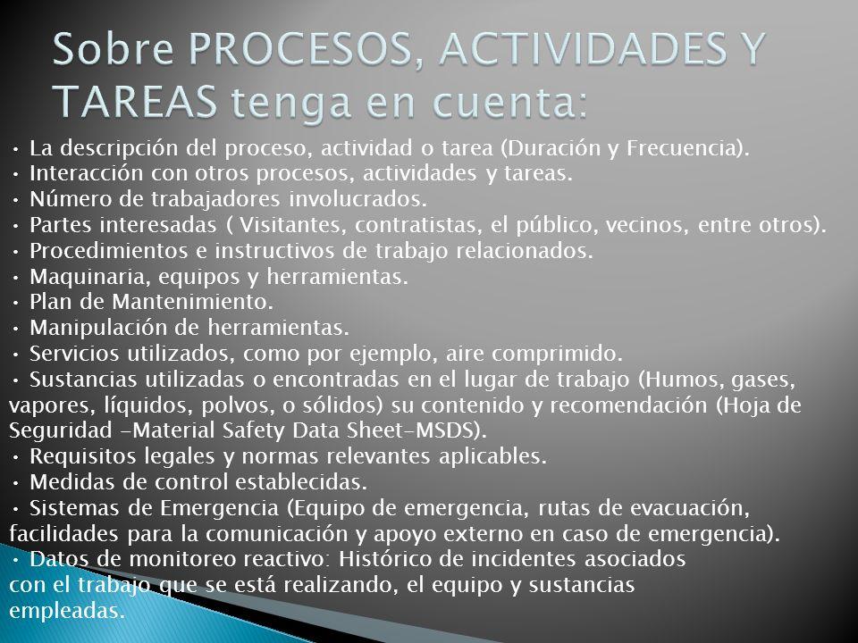 La descripción del proceso, actividad o tarea (Duración y Frecuencia). Interacción con otros procesos, actividades y tareas. Número de trabajadores in