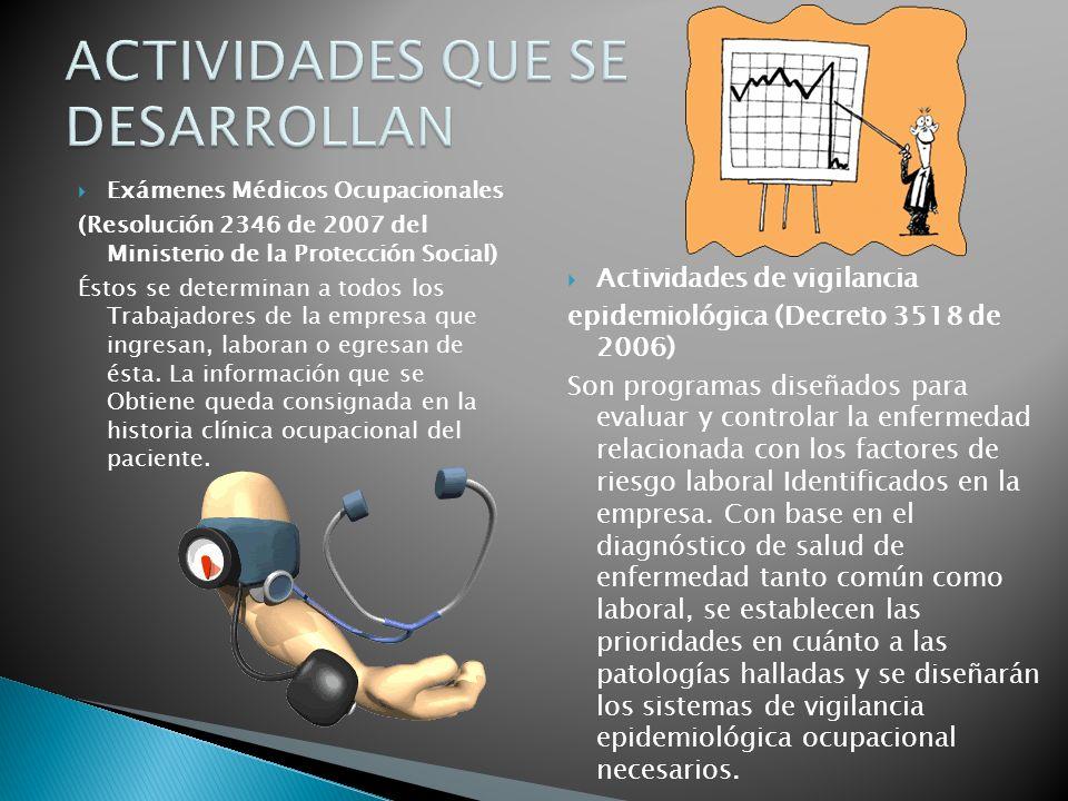 Exámenes Médicos Ocupacionales (Resolución 2346 de 2007 del Ministerio de la Protección Social) Éstos se determinan a todos los Trabajadores de la emp