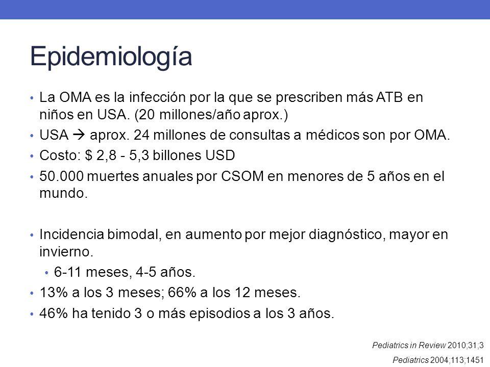 Epidemiología La OMA es la infección por la que se prescriben más ATB en niños en USA. (20 millones/año aprox.) USA aprox. 24 millones de consultas a