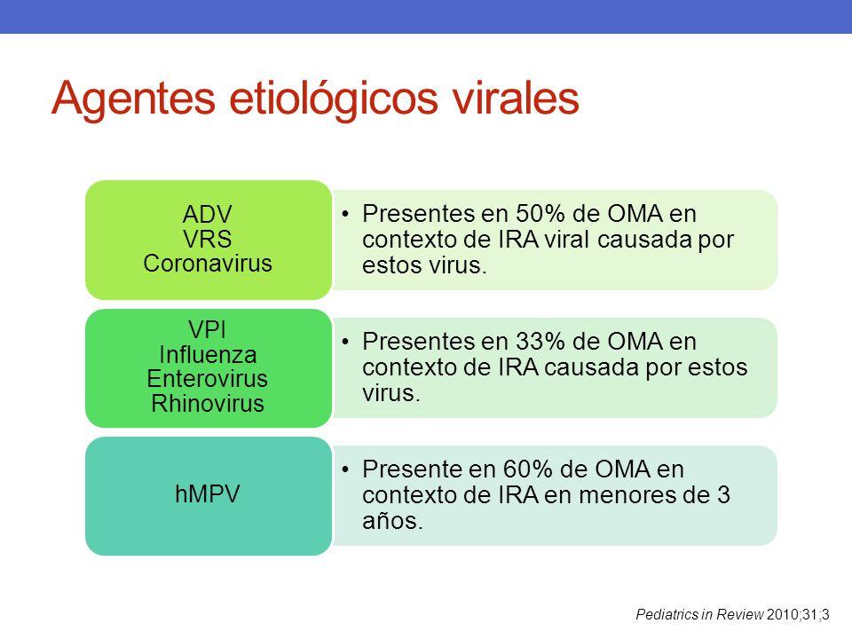 Agentes etiológicos virales Presentes en 50% de OMA en contexto de IRA viral causada por estos virus. ADV VRS Coronavirus Presentes en 33% de OMA en c