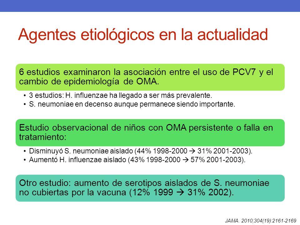 Agentes etiológicos en la actualidad 6 estudios examinaron la asociación entre el uso de PCV7 y el cambio de epidemiología de OMA. 3 estudios: H. infl