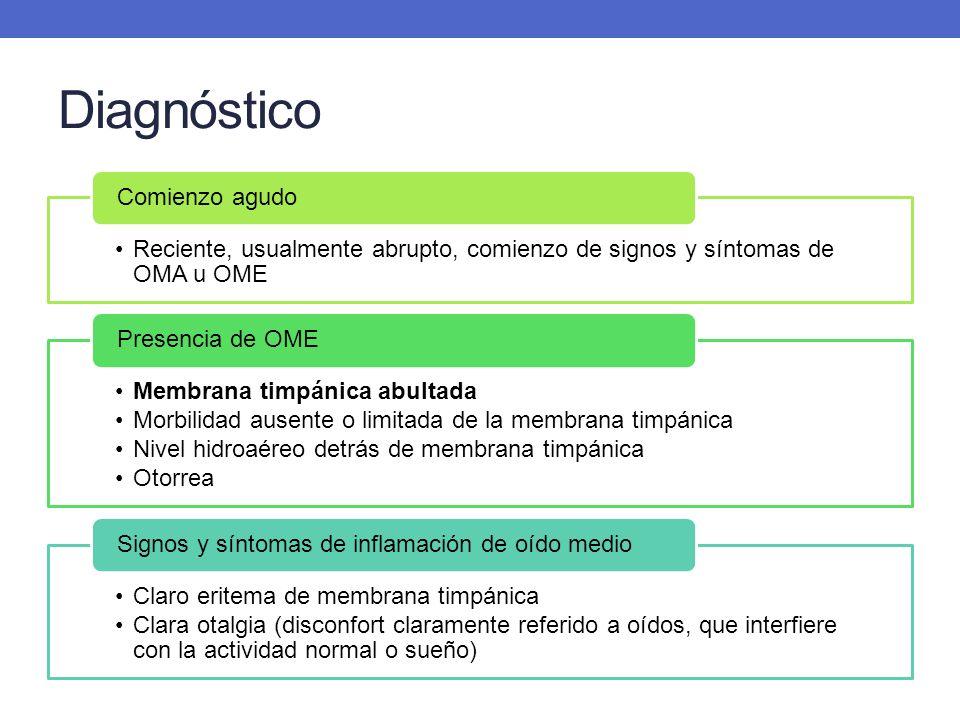 Diagnóstico Reciente, usualmente abrupto, comienzo de signos y síntomas de OMA u OME Comienzo agudo Membrana timpánica abultada Morbilidad ausente o l