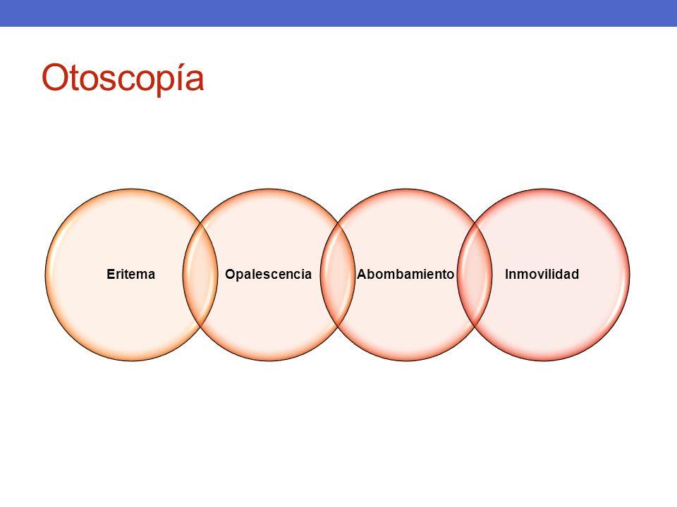 EritemaOpalescenciaAbombamientoInmovilidad Otoscopía
